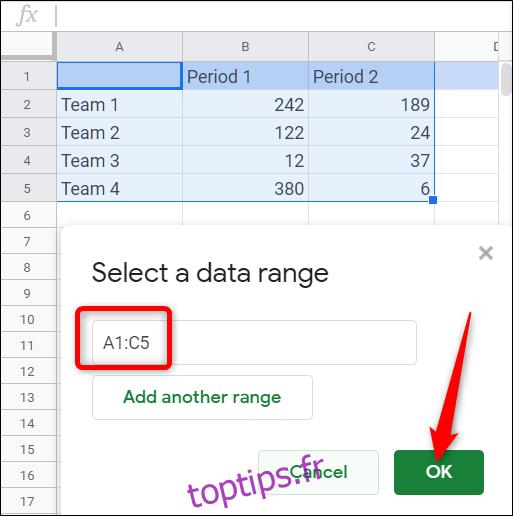 Sélectionnez la plage de données pour remplir le graphique