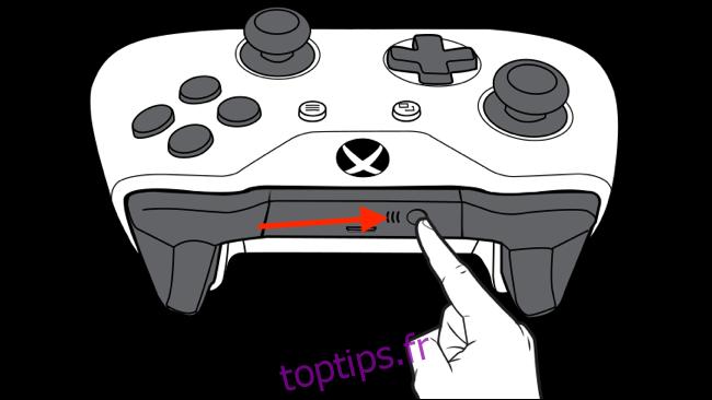 schéma d'un contrôleur Xbox